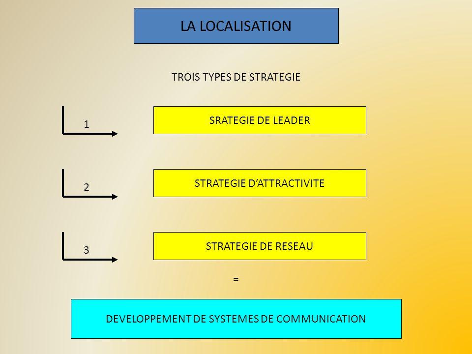 LA LOCALISATION TROIS TYPES DE STRATEGIE SRATEGIE DE LEADER 1
