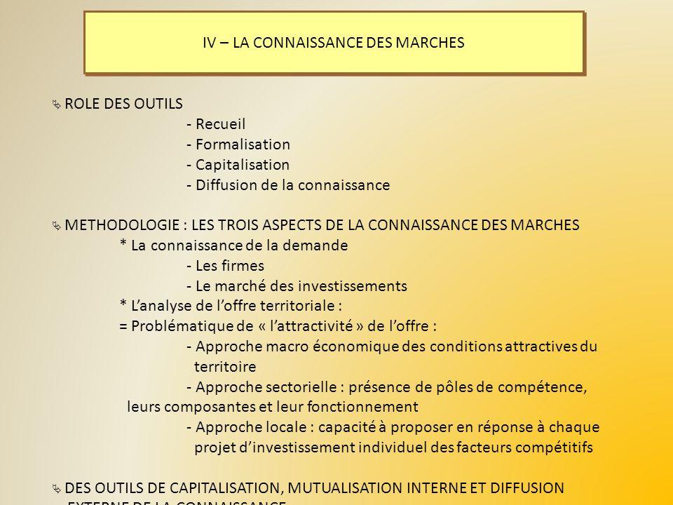 IV – LA CONNAISSANCE DES MARCHES
