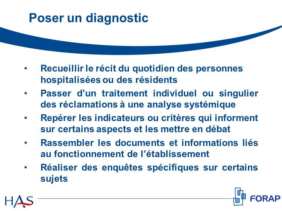 Poser un diagnostic Recueillir le récit du quotidien des personnes hospitalisées ou des résidents.