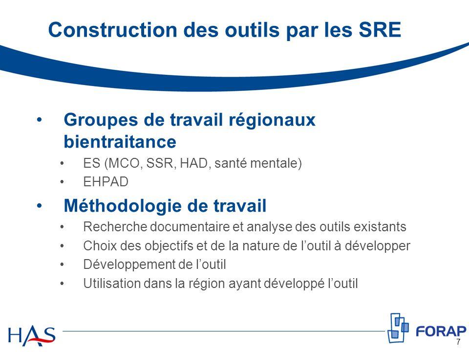 Construction des outils par les SRE