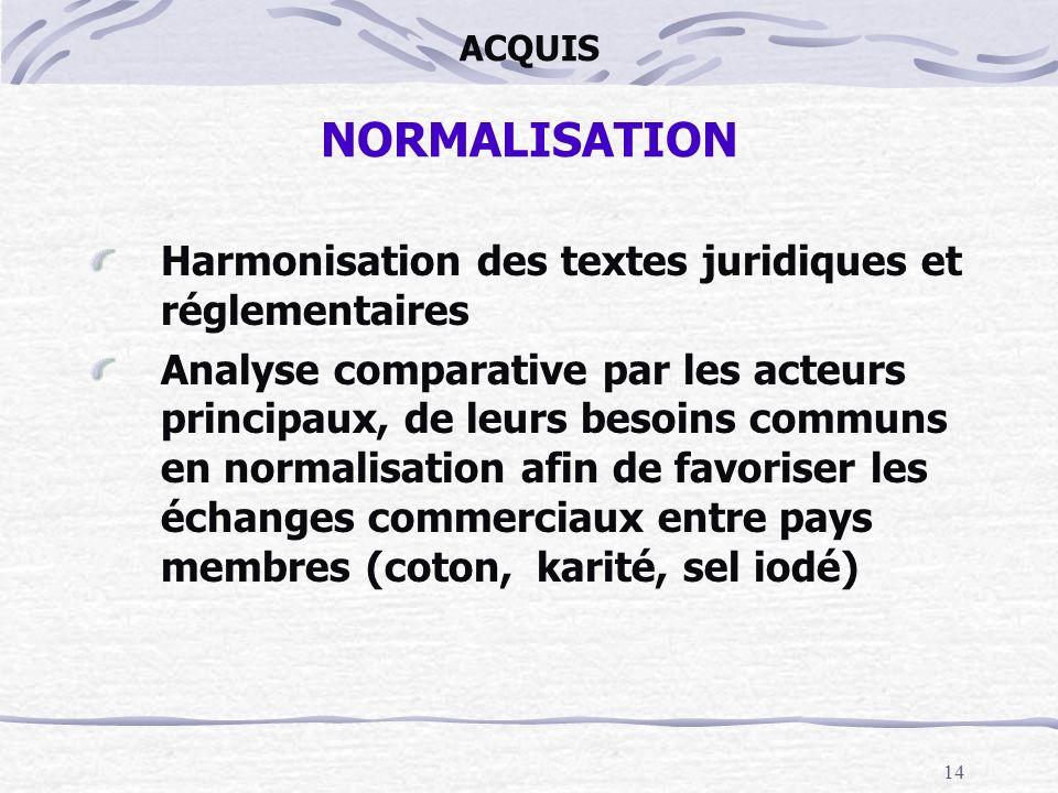 Harmonisation des textes juridiques et réglementaires