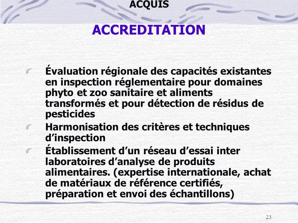 ACQUIS ACCREDITATION