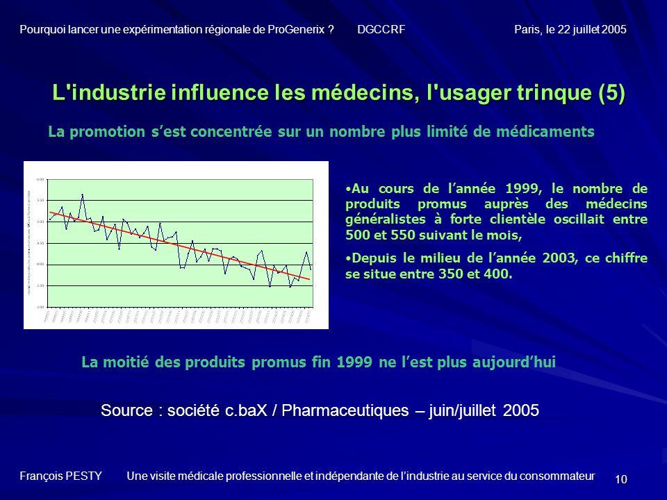 L industrie influence les médecins, l usager trinque (5)