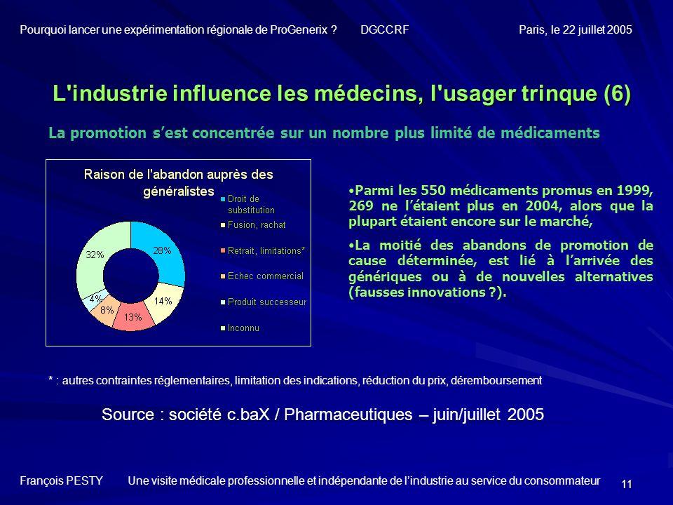 L industrie influence les médecins, l usager trinque (6)