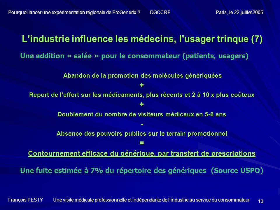 L industrie influence les médecins, l usager trinque (7)
