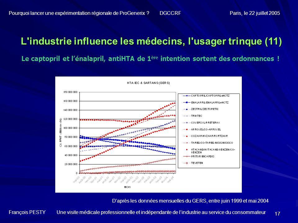 L industrie influence les médecins, l usager trinque (11)