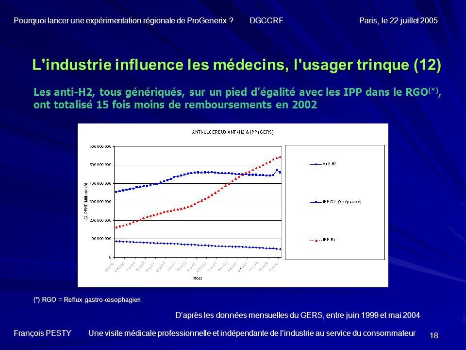 L industrie influence les médecins, l usager trinque (12)