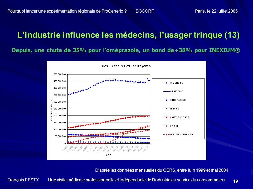 L industrie influence les médecins, l usager trinque (13)