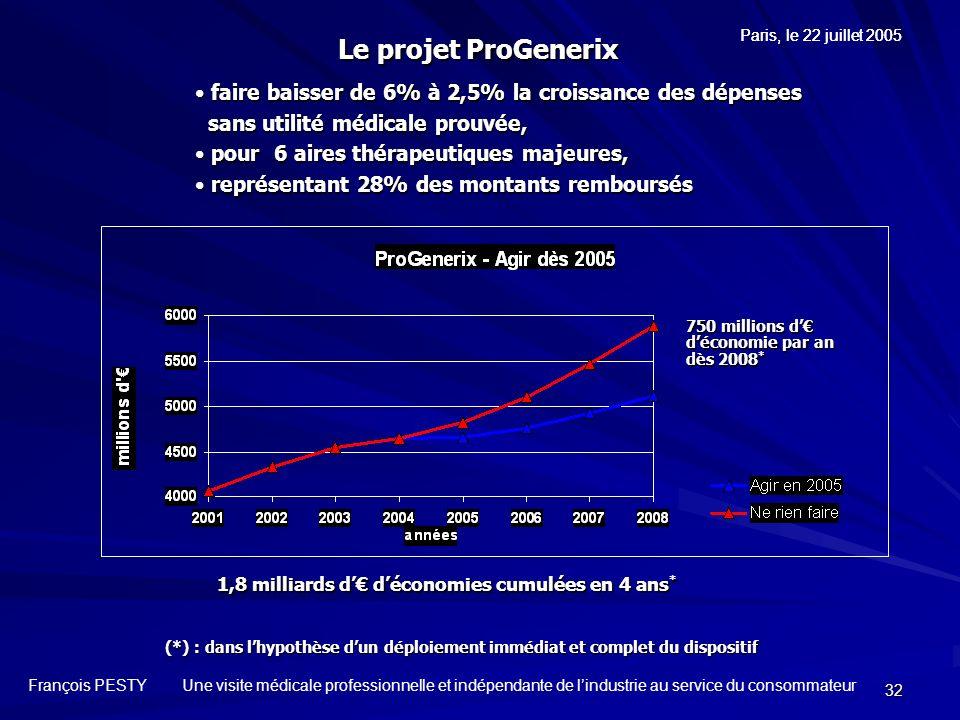 Paris, le 22 juillet 2005 Paris, le 22 juillet 2005. Le projet ProGenerix. faire baisser de 6% à 2,5% la croissance des dépenses.
