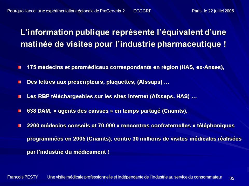 Pourquoi lancer une expérimentation régionale de ProGenerix. DGCCRF