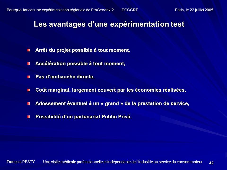 Les avantages d'une expérimentation test