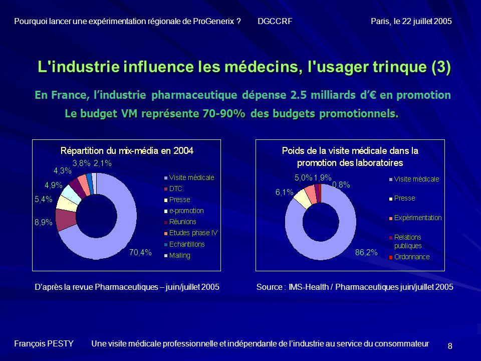 L industrie influence les médecins, l usager trinque (3)