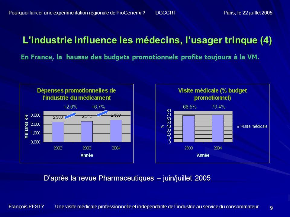 L industrie influence les médecins, l usager trinque (4)