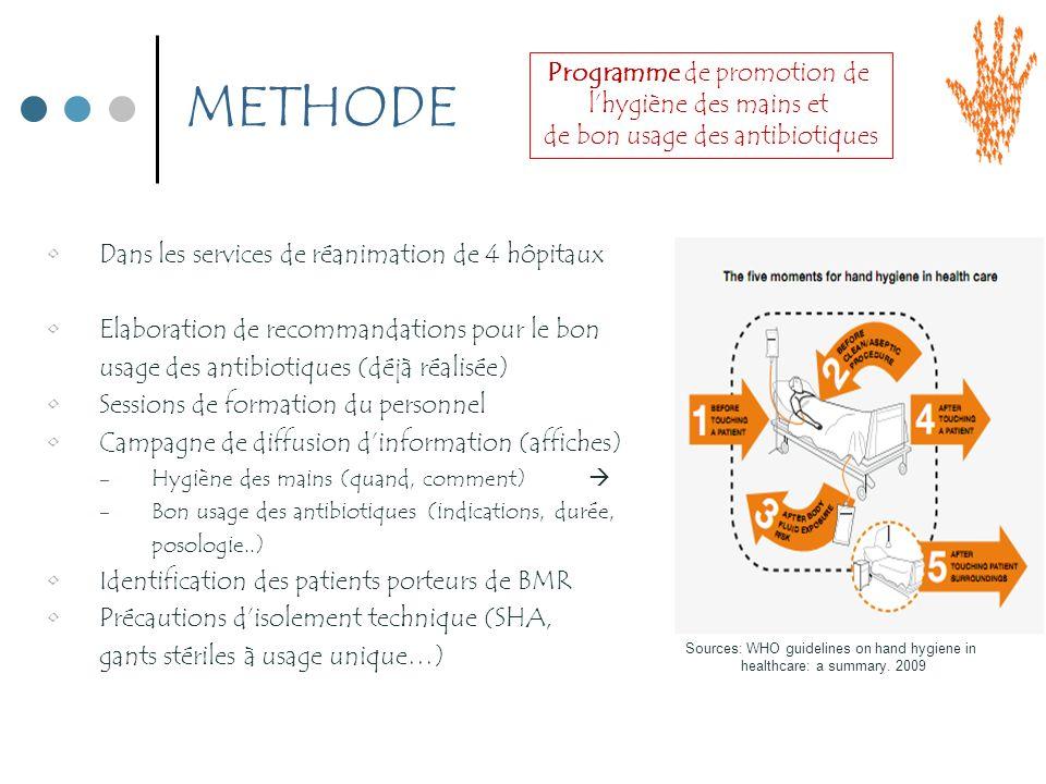 METHODE Programme de promotion de l'hygiène des mains et