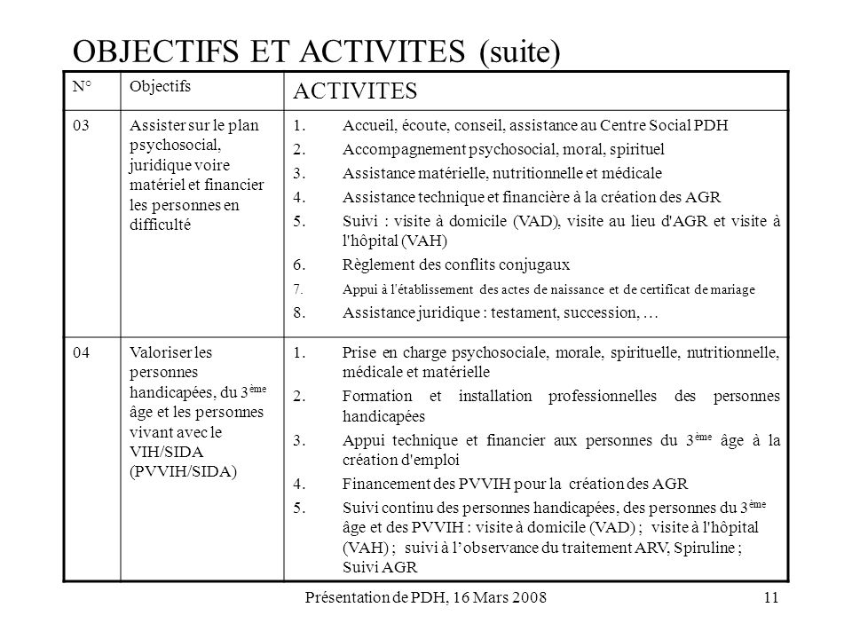 OBJECTIFS ET ACTIVITES (suite)