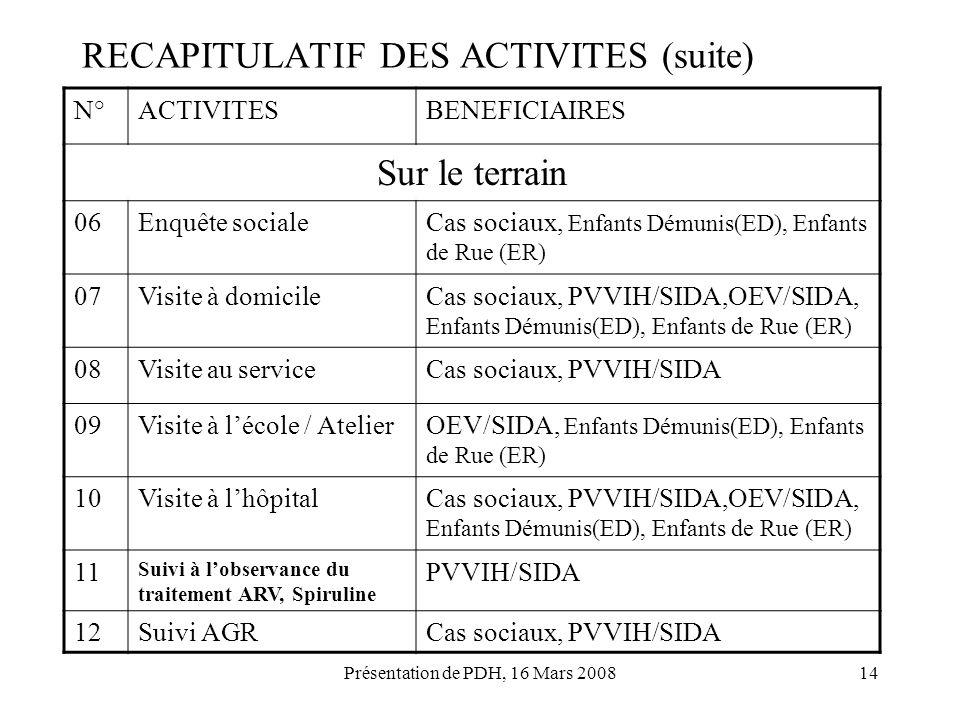 RECAPITULATIF DES ACTIVITES (suite)