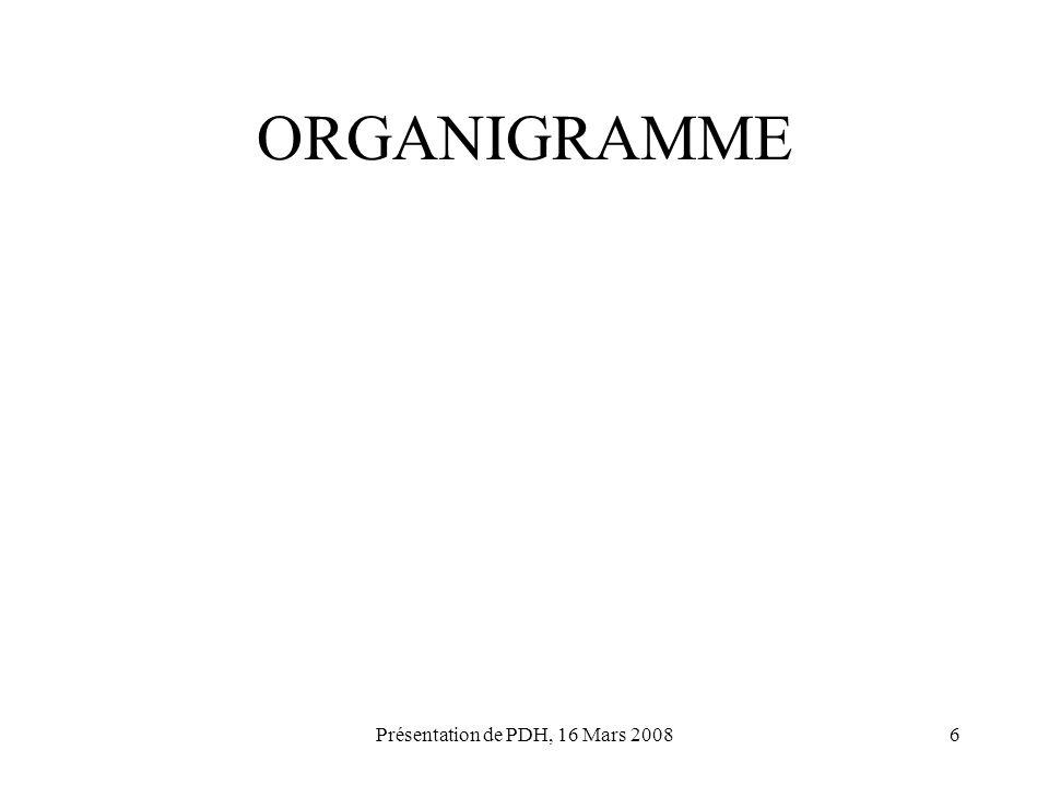 Présentation de PDH, 16 Mars 2008