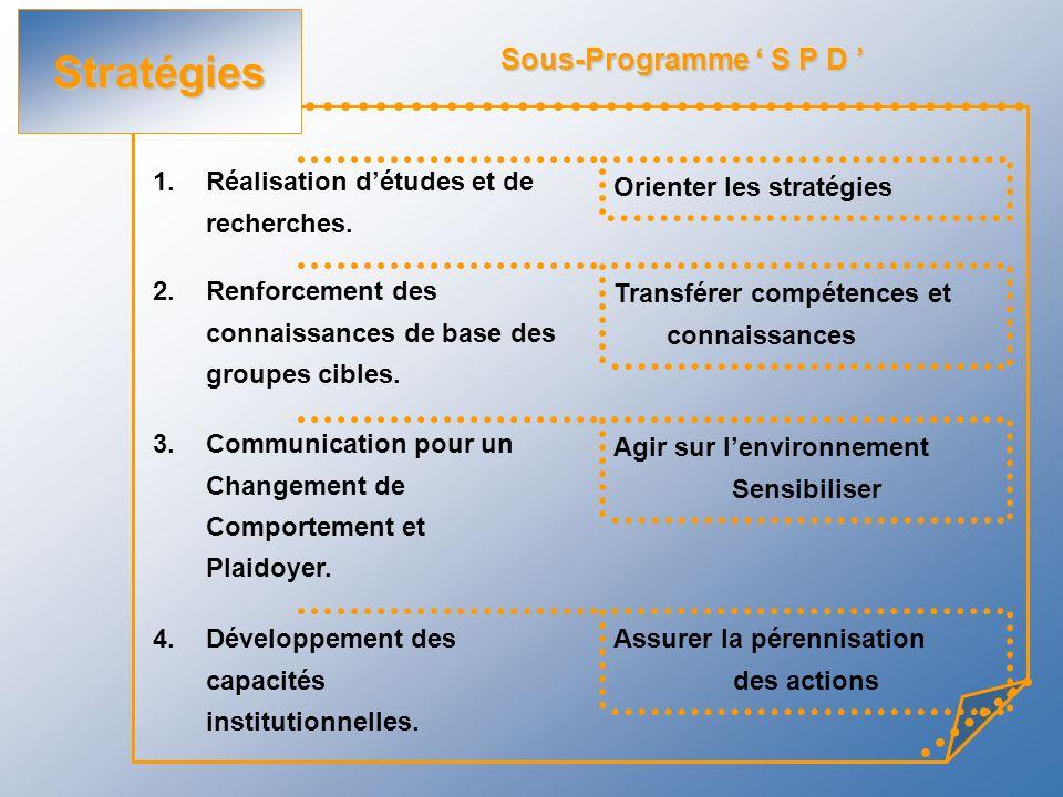 Stratégies Sous-Programme ' S P D '