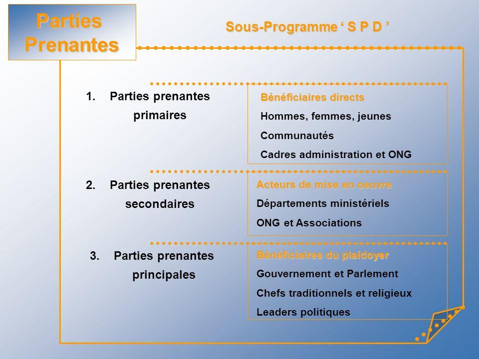 Parties Prenantes Sous-Programme ' S P D ' Parties prenantes primaires