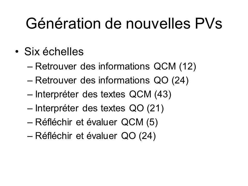 Génération de nouvelles PVs
