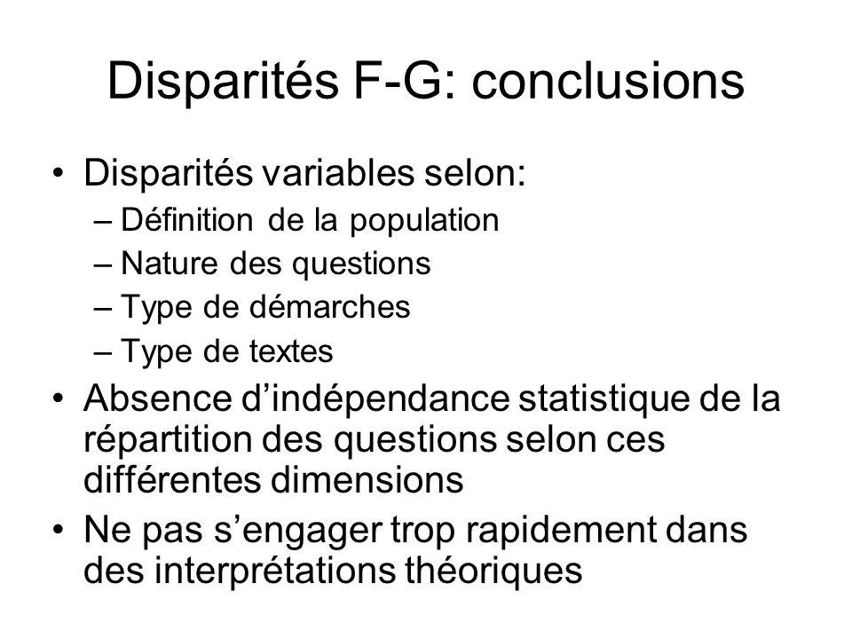 Disparités F-G: conclusions