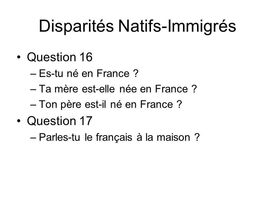 Disparités Natifs-Immigrés