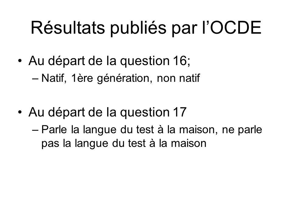 Résultats publiés par l'OCDE