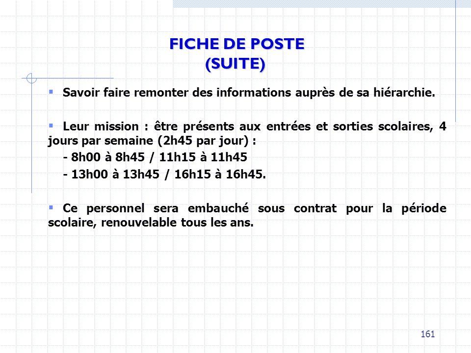 FICHE DE POSTE (SUITE) Savoir faire remonter des informations auprès de sa hiérarchie.