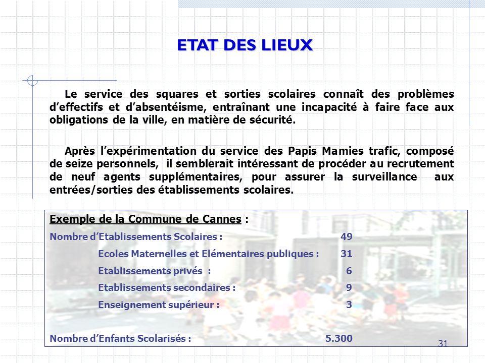 ETAT DES LIEUX