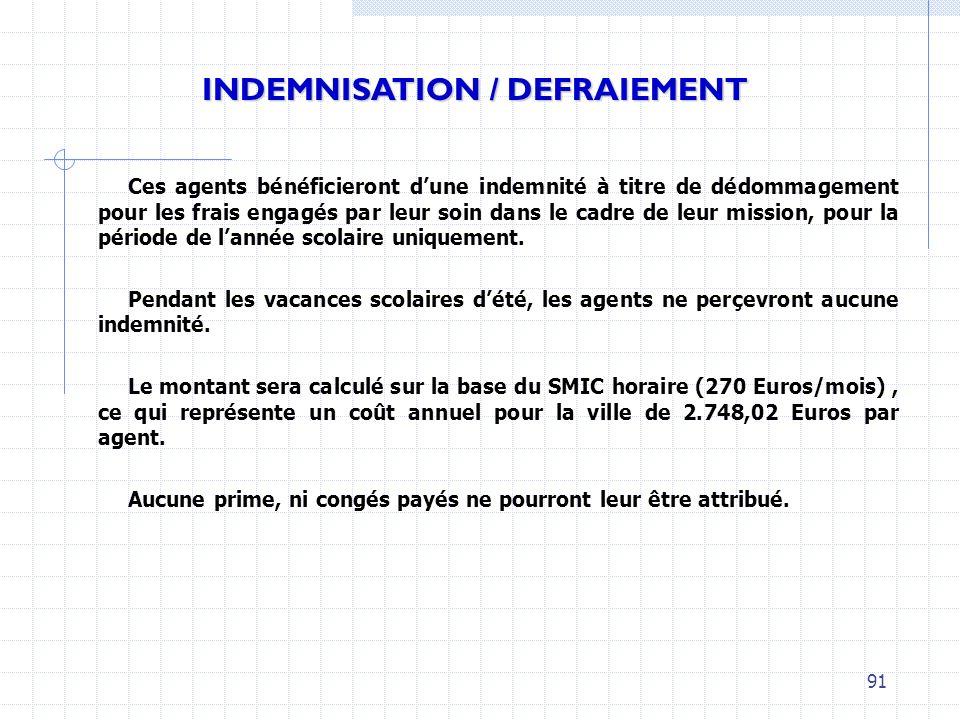 INDEMNISATION / DEFRAIEMENT