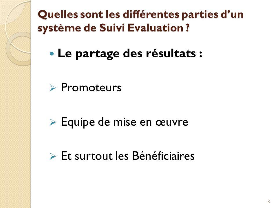 Le partage des résultats : Promoteurs Equipe de mise en œuvre