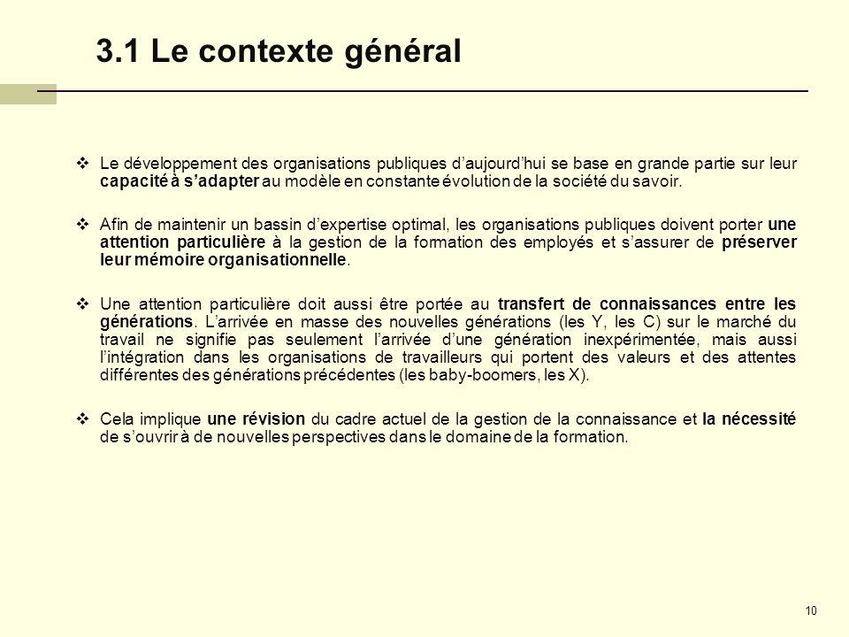3.1 Le contexte général
