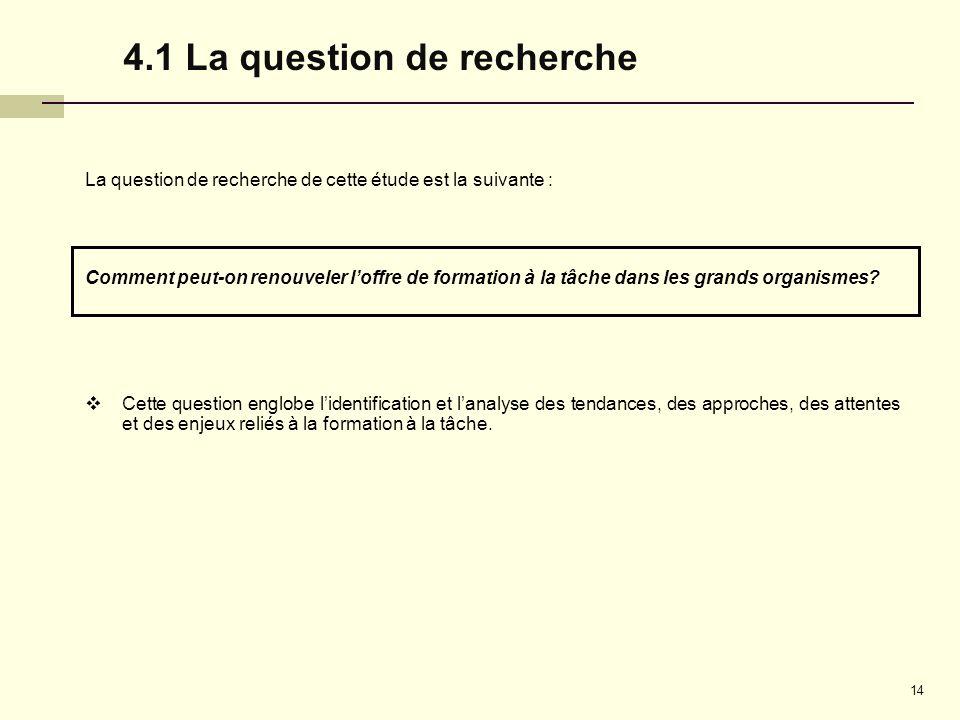 4.1 La question de recherche