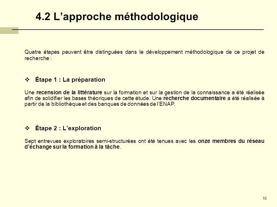 4.2 L'approche méthodologique