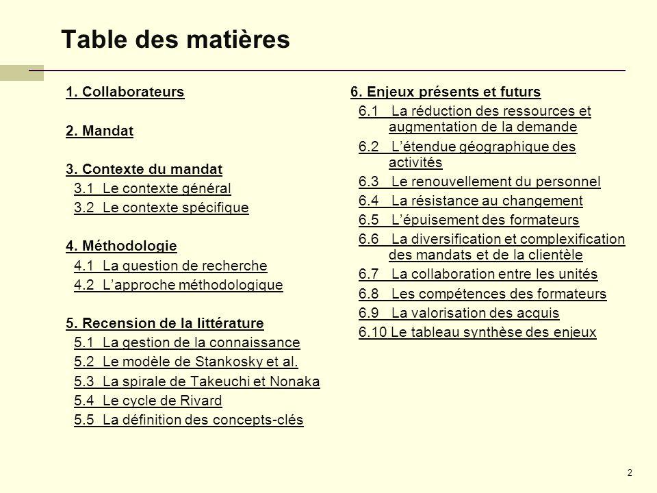 Table des matières 1. Collaborateurs 2. Mandat 3. Contexte du mandat