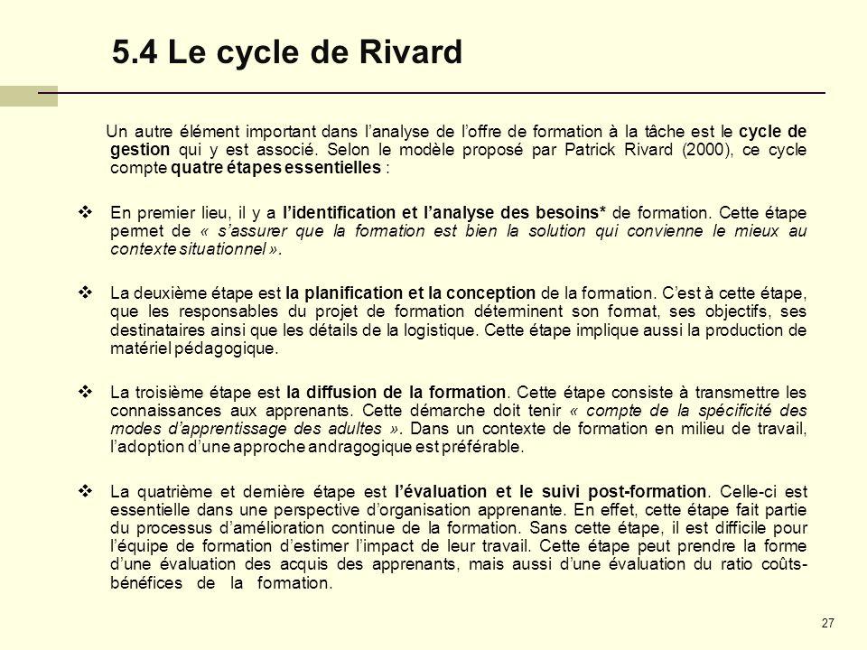5.4 Le cycle de Rivard