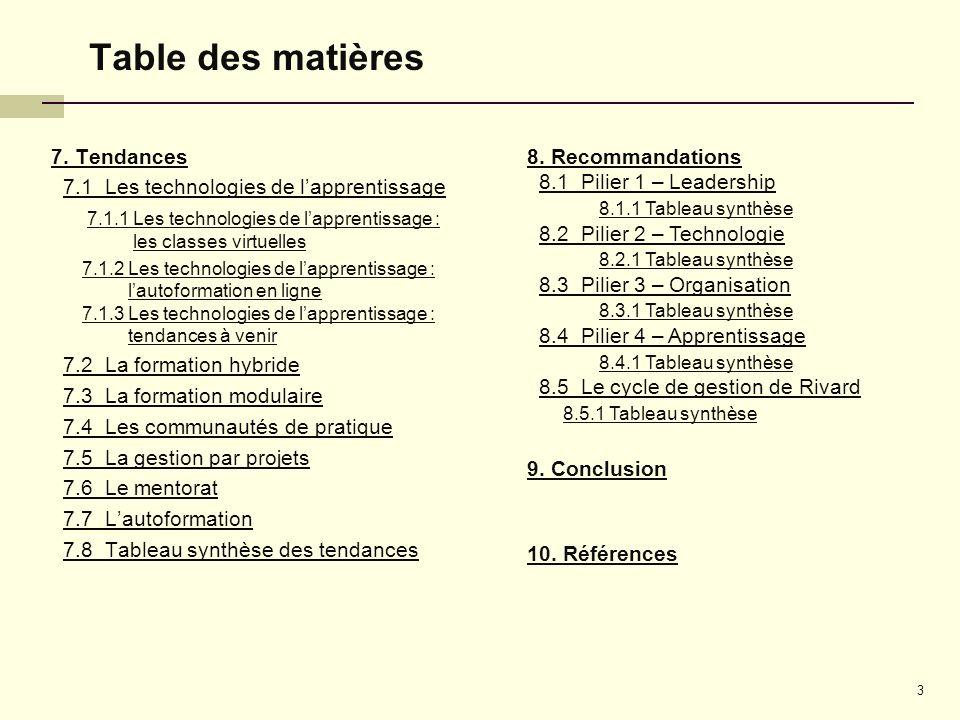 Table des matières 7. Tendances 8. Recommandations