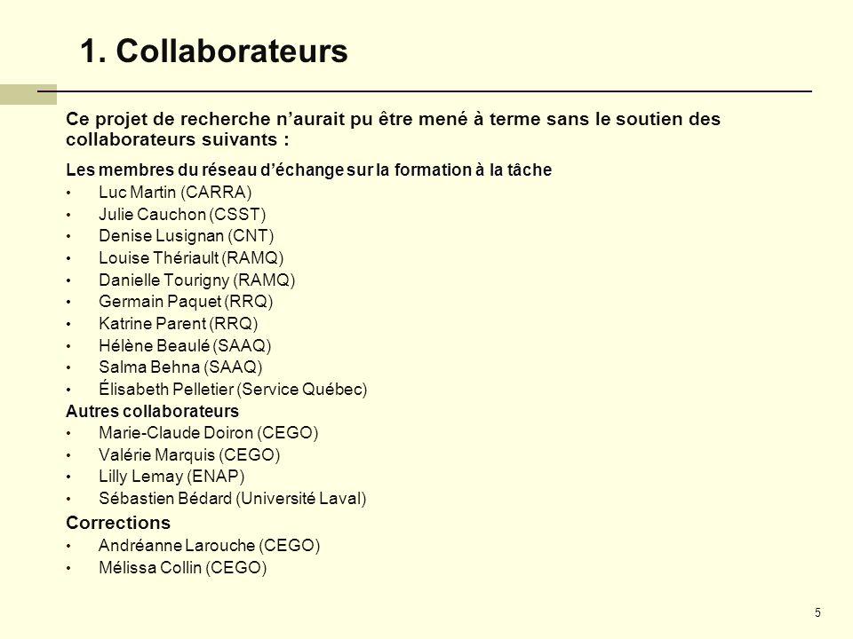 1. Collaborateurs Les membres du réseau d'échange sur la formation à la tâche. Luc Martin (CARRA) Julie Cauchon (CSST)