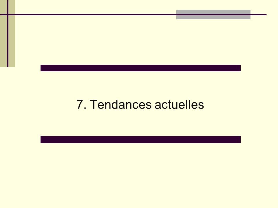 7. Tendances actuelles