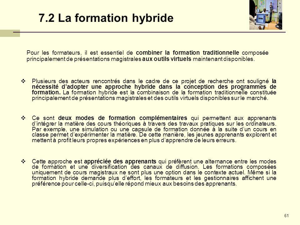 7.2 La formation hybride