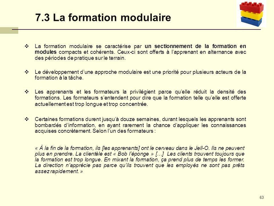 7.3 La formation modulaire