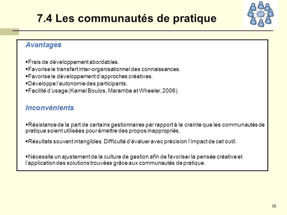 7.4 Les communautés de pratique