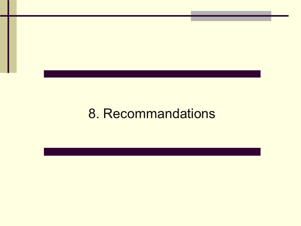8. Recommandations