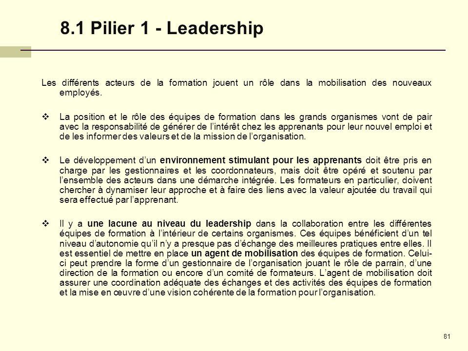 8.1 Pilier 1 - Leadership Les différents acteurs de la formation jouent un rôle dans la mobilisation des nouveaux employés.