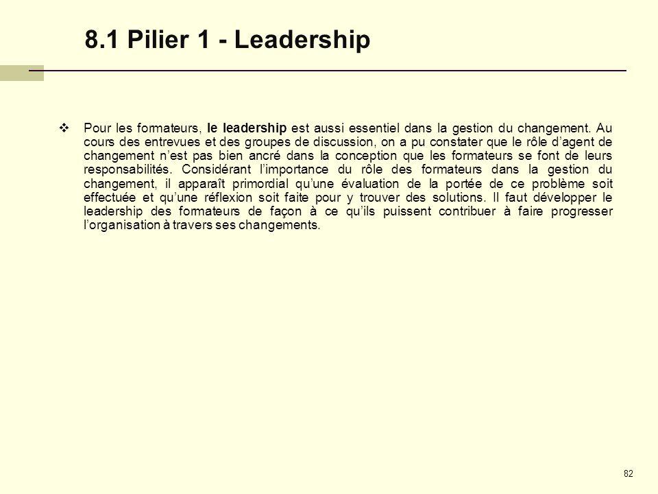 8.1 Pilier 1 - Leadership
