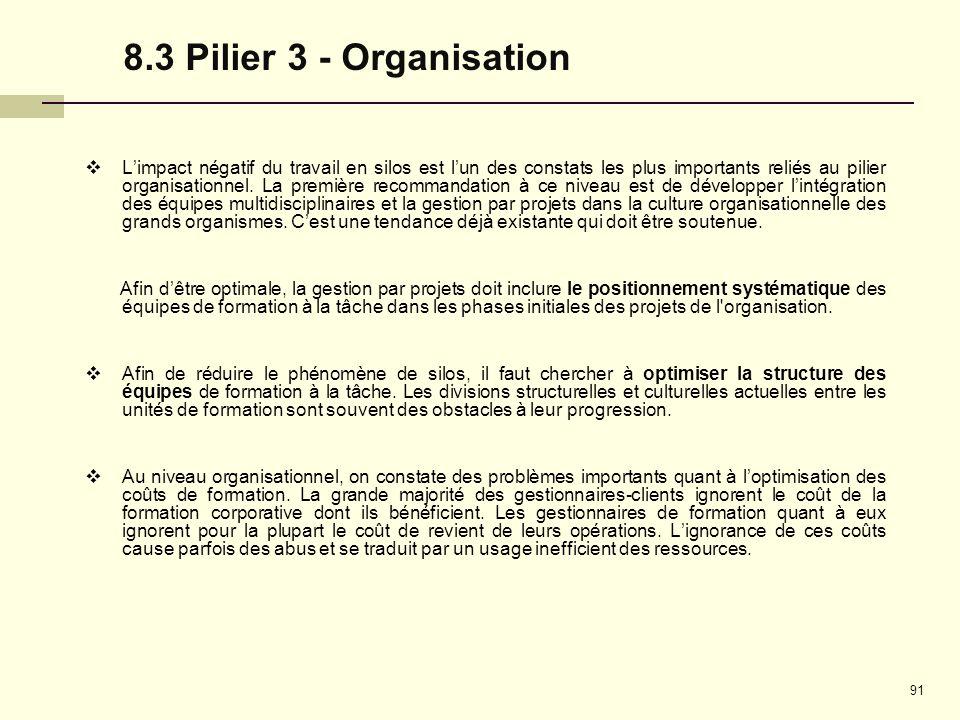 8.3 Pilier 3 - Organisation