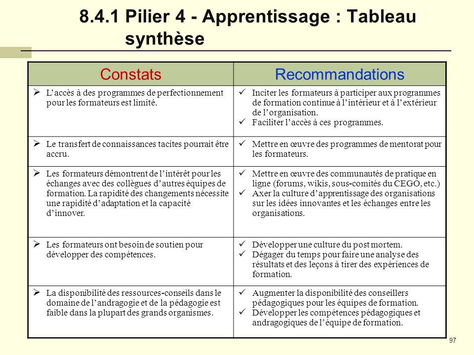 8.4.1 Pilier 4 - Apprentissage : Tableau synthèse