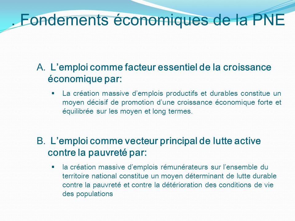 . Fondements économiques de la PNE