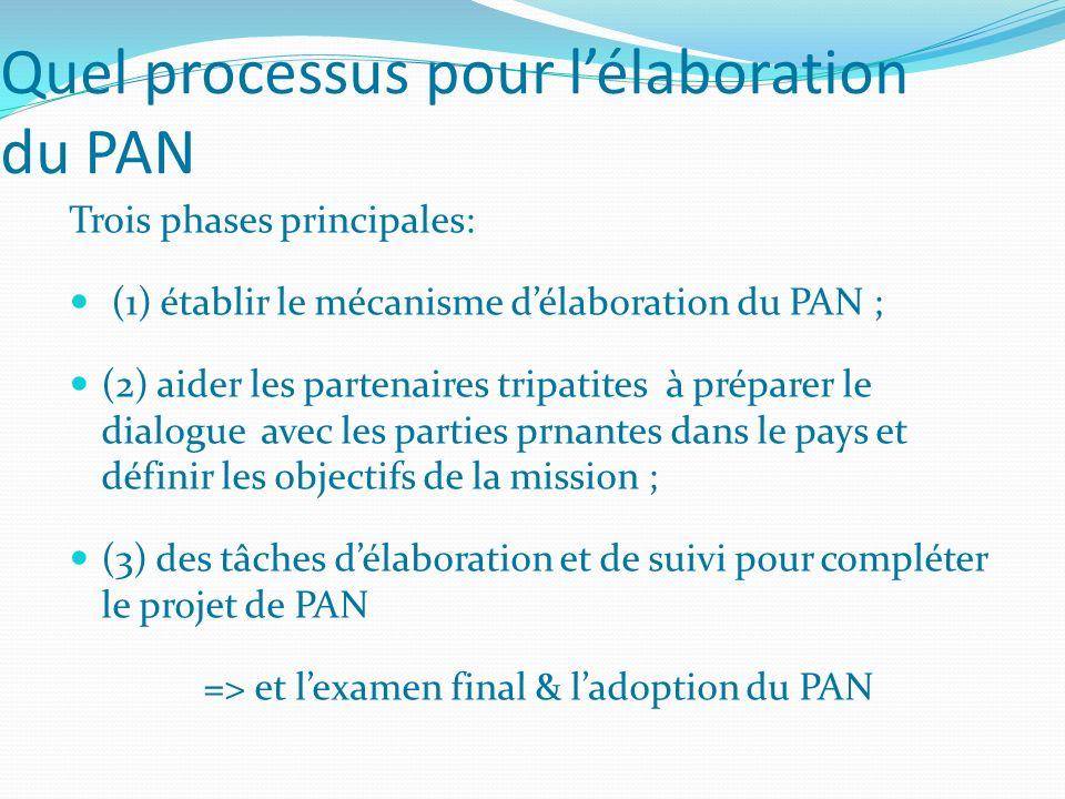 Quel processus pour l'élaboration du PAN