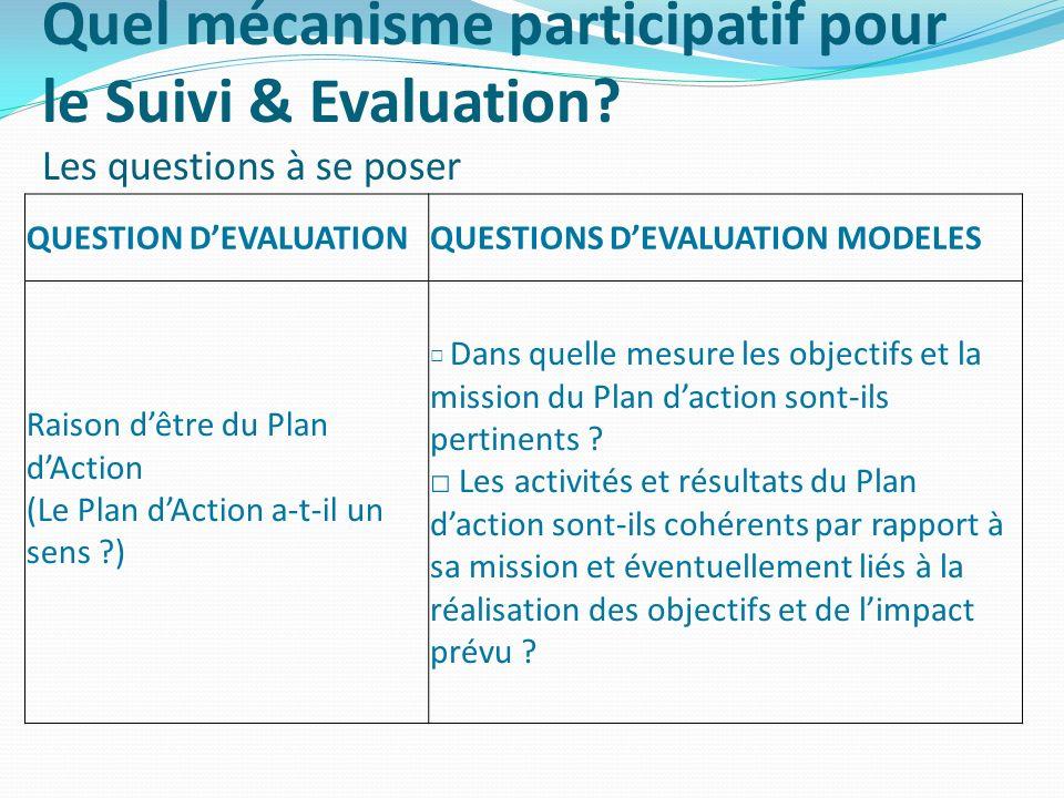 Quel mécanisme participatif pour le Suivi & Evaluation